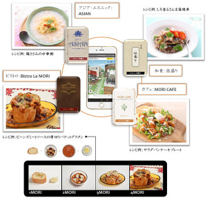 """""""盛り""""に特化したレシピでイケてる一皿  MORI MALLオープン 画像1"""