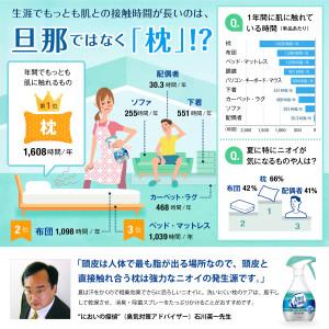 """一番クサイのは誰の枕?  なんと約4割の家庭が夏の枕の""""ニオイ対策""""せず! 画像1"""