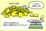 1分で解けたらIQ135以上!金貨80枚から偽物を探すクイズ 画像1